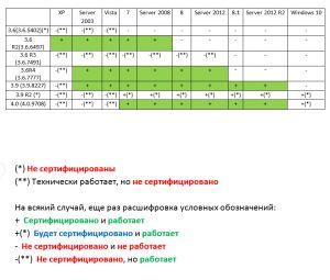 http://forum.rutoken.ru/uploads/transfer/0/8500/8983/thumb/p1aumuqhjl1jitbim1jt6ak2l9f1.PNG